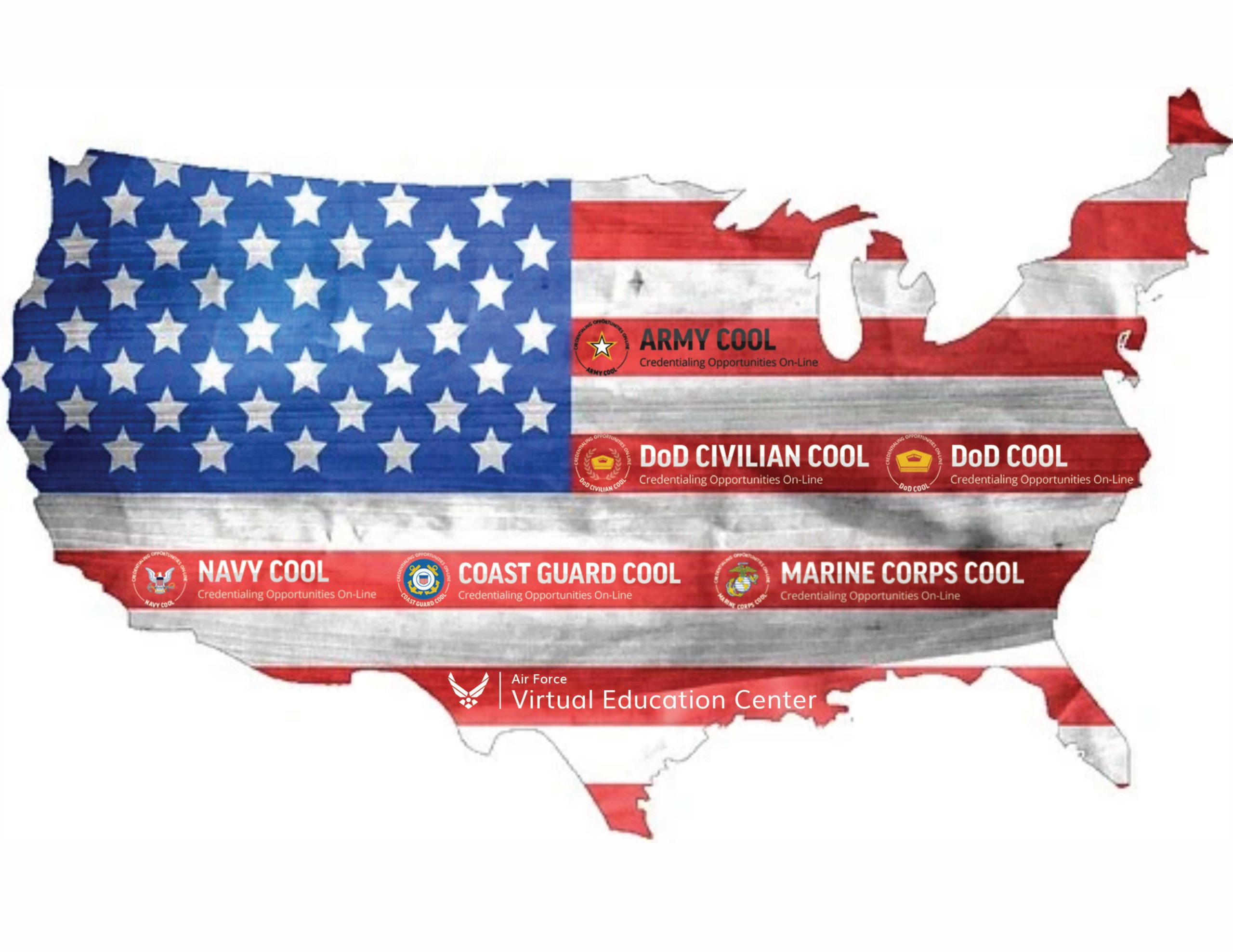 All COOL Logos On US Flag Scaled
